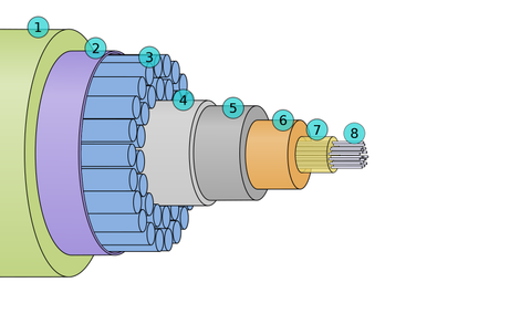 cables submarinos mapa