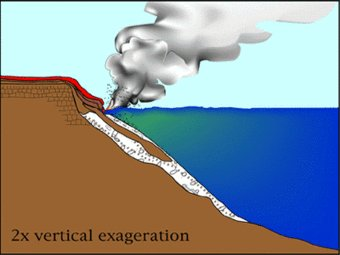efectos cuando la colada de lava llega al mar