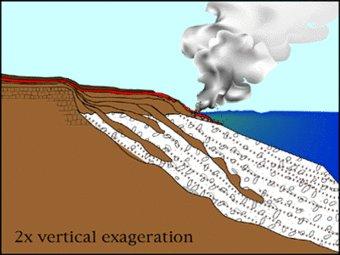 efectos cuando la lava llega al mar